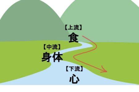 ◆【11/12(木) 体づくりのマインドセット】